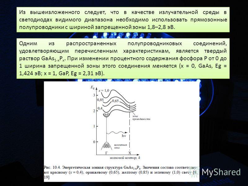 Из вышеизложенного следует, что в качестве излучательной среды в светодиодах видимого диапазона необходимо использовать прямозонные полупроводники с шириной запрещенной зоны 1,8–2,8 эВ. Одним из распространенных полупроводниковых соединений, удовлетв