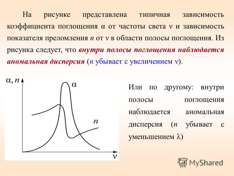 На рисунке представлена типичная зависимость коэффициента поглощения α от частоты света ν и зависимость показателя преломления n от ν в области полосы поглощения. Из рисунка следует, что внутри полосы поглощения наблюдается аномальная дисперсия (n уб