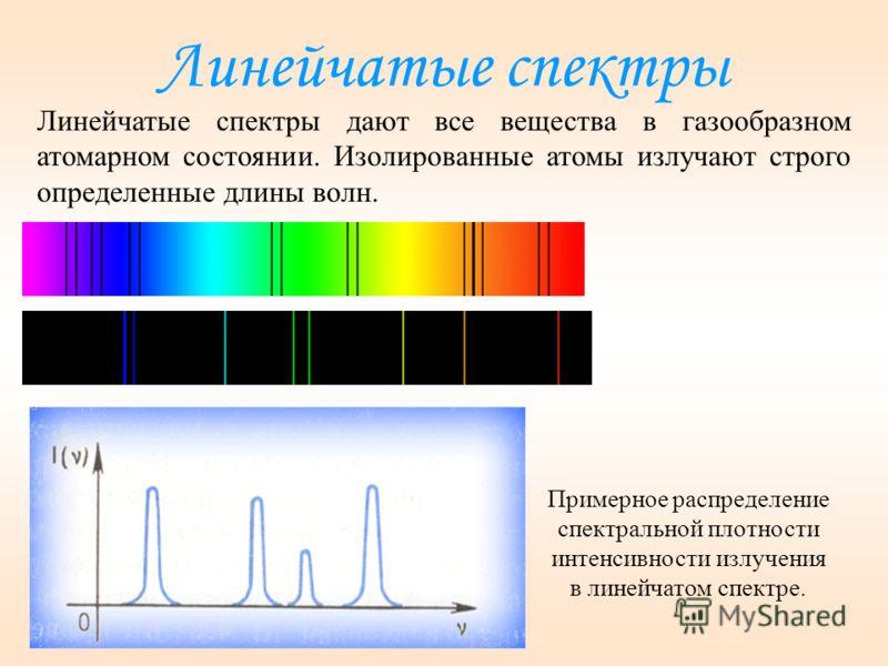 Линейчатые спектры Примерное распределение спектральной плотности интенсивности излучения в линейчатом спектре. Линейчатые спектры дают все вещества в газообразном атомарном состоянии. Изолированные атомы излучают строго определенные длины волн.