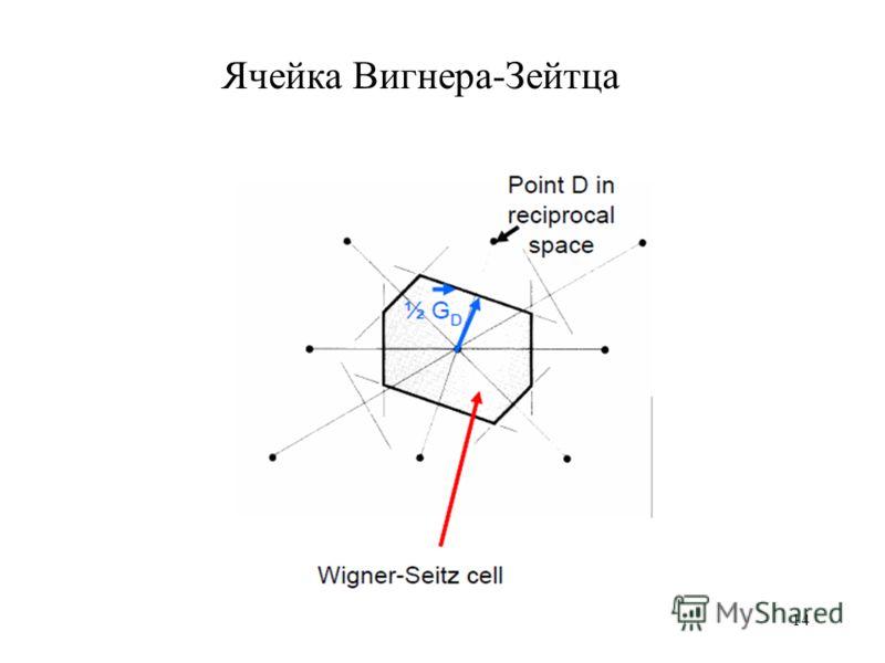 14 Ячейка Вигнера-Зейтца