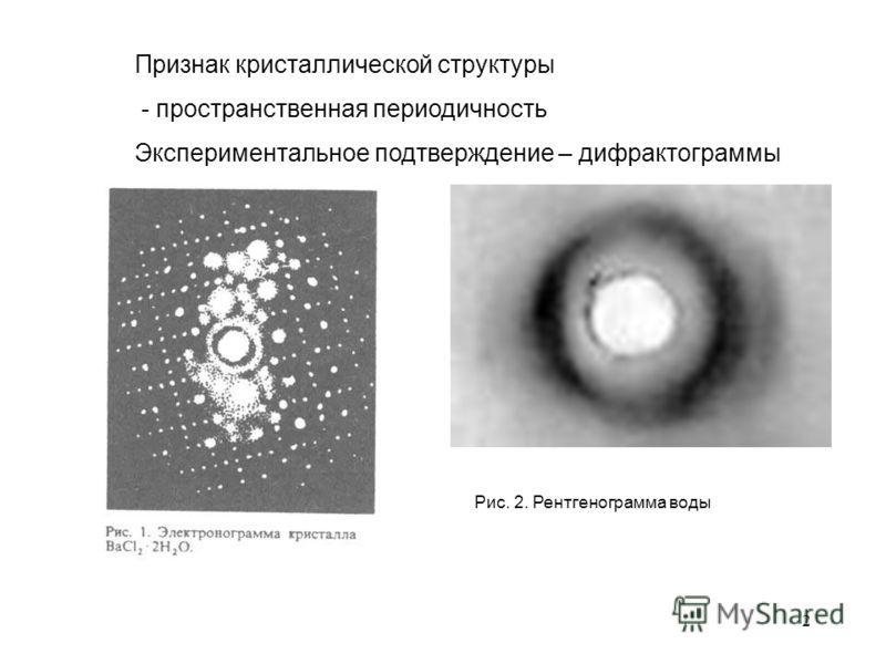 2 Признак кристаллической структуры - пространственная периодичность Экспериментальное подтверждение – дифрактограммы Рис. 2. Рентгенограмма воды