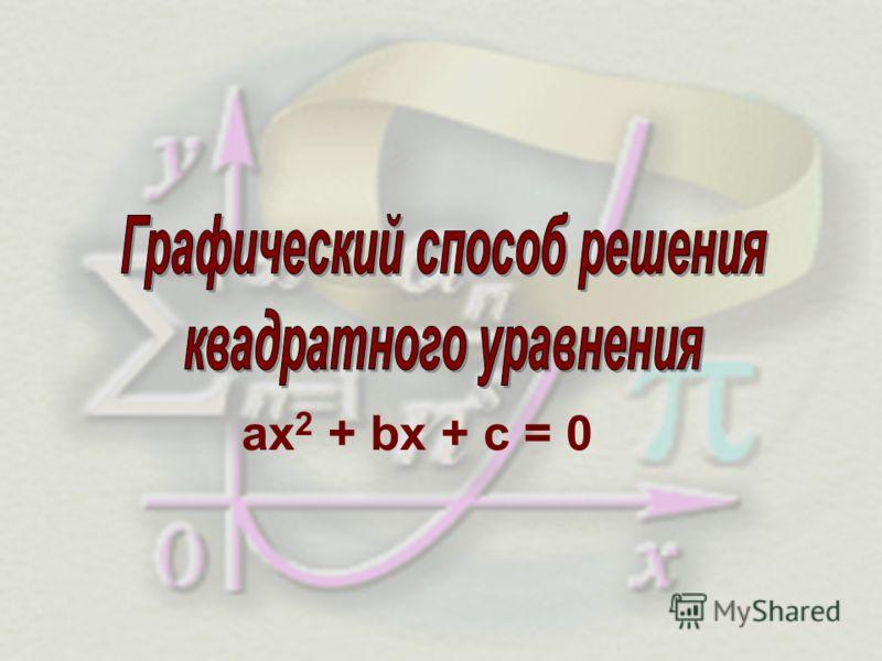 ах 2 + bx + c = 0