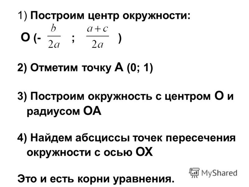 1) Построим центр окружности: О (- ; ) 2) Отметим точку А (0; 1) 3) Построим окружность с центром О и радиусом ОА 4) Найдем абсциссы точек пересечения окружности с осью ОХ Это и есть корни уравнения.