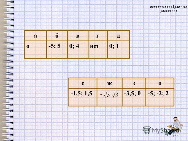 - ; абвгд о-5; 50; 4нет0; 1 ежзи -1,5; 1,5-3,5; 0-5; -2; 2 -