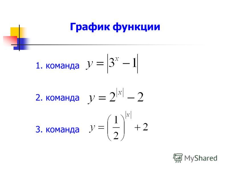 График функции 1. команда 2. команда 3. команда