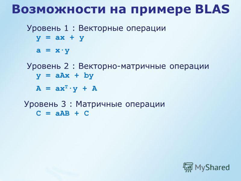 Возможности на примере BLAS Уровень 1 : Векторные операции y = ax + y a = x·y Уровень 2 : Векторно-матричные операции y = aAx + by A = ax T ·y + A Уровень 3 : Матричные операции C = aAB + C