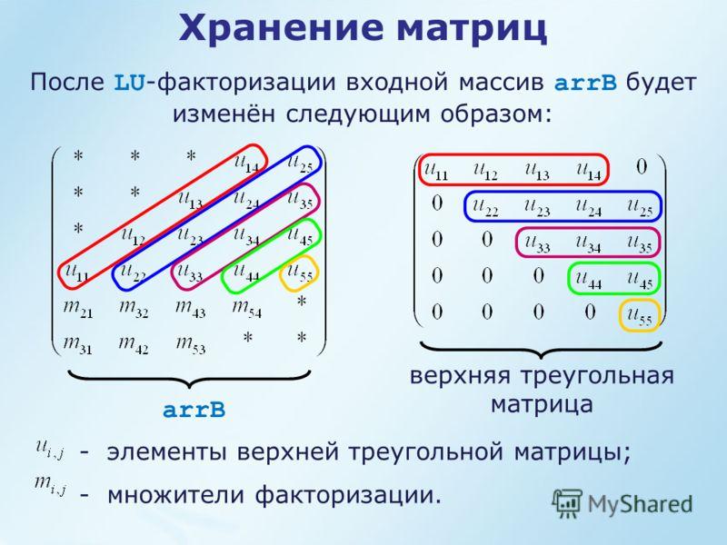 После LU -факторизации входной массив arrB будет изменён следующим образом: - элементы верхней треугольной матрицы; - множители факторизации. arrB верхняя треугольная матрица Хранение матриц