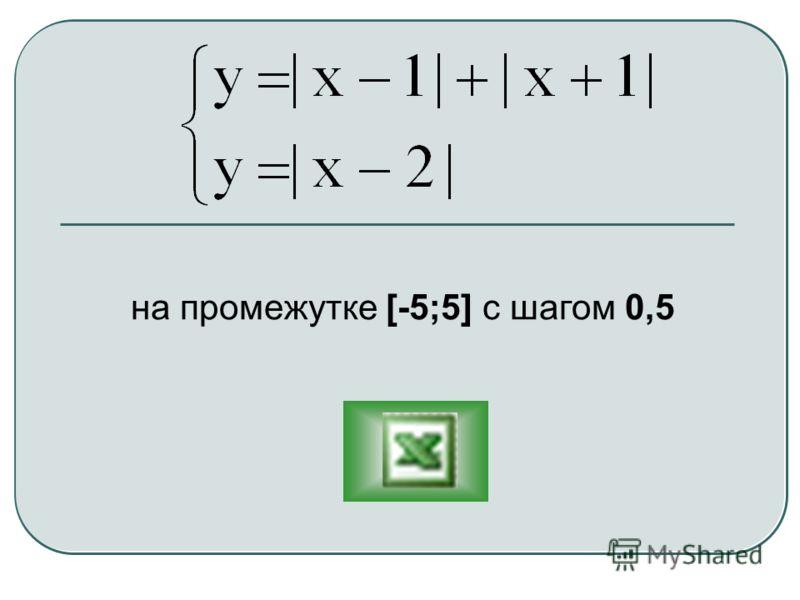 на промежутке [-5;5] с шагом 0,5