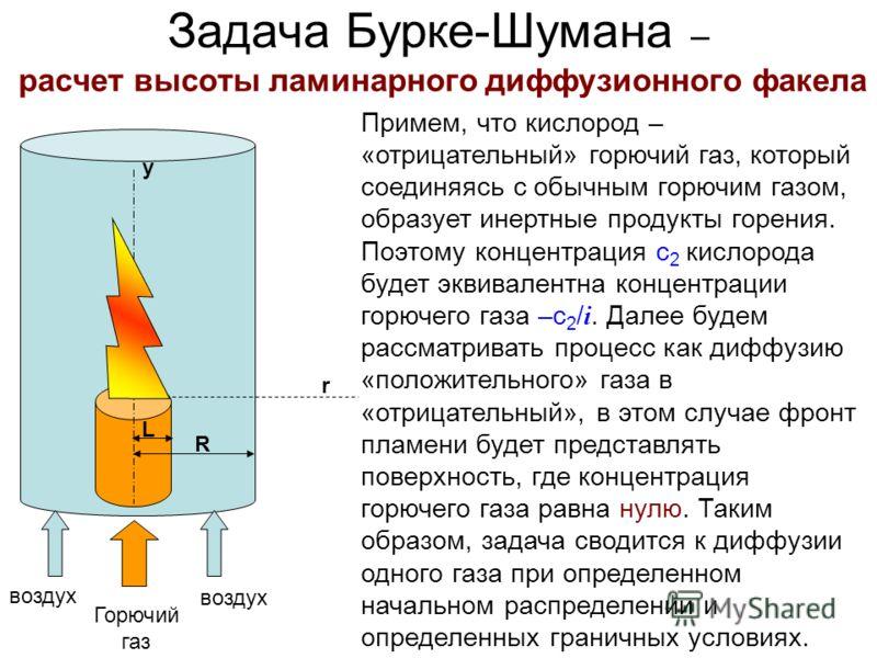 Задача Бурке-Шумана – расчет высоты ламинарного диффузионного факела Примем, что кислород – «отрицательный» горючий газ, который соединяясь с обычным горючим газом, образует инертные продукты горения. Поэтому концентрация с 2 кислорода будет эквивале