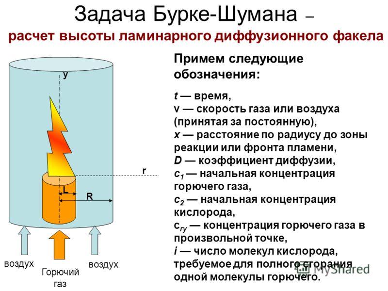 Задача Бурке-Шумана – расчет высоты ламинарного диффузионного факела Примем следующие обозначения: t время, v скорость газа или воздуха (принятая за постоянную), х расстояние по радиусу до зоны реакции или фронта пламени, D коэффициент диффузии, c 1