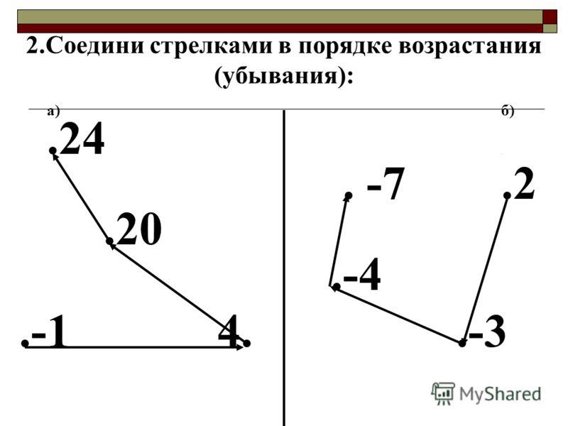 2.Соедини стрелками в порядке возрастания (убывания): а)б).24.. -7.2.20.-4.-14..-3