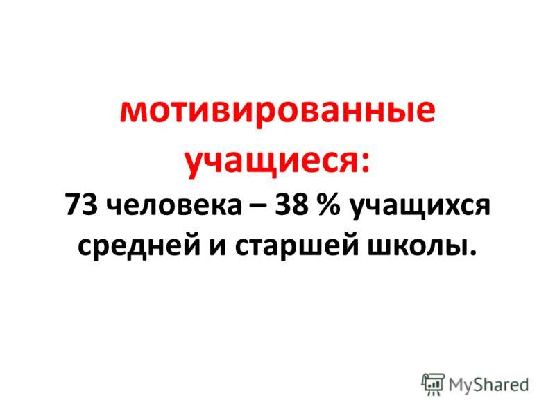 мотивированные учащиеся: 73 человека – 38 % учащихся средней и старшей школы.