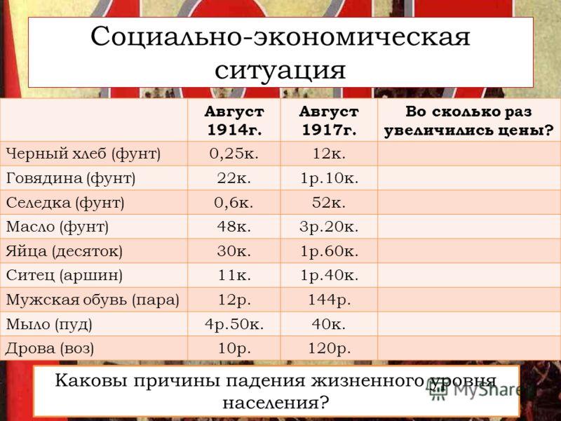 Социально-экономическая ситуация Август 1914г. Август 1917г. Во сколько раз увеличились цены? Черный хлеб (фунт)0,25к.12к. Говядина (фунт)22к.1р.10к. Селедка (фунт)0,6к.52к. Масло (фунт)48к.3р.20к. Яйца (десяток)30к.1р.60к. Ситец (аршин)11к.1р.40к. М