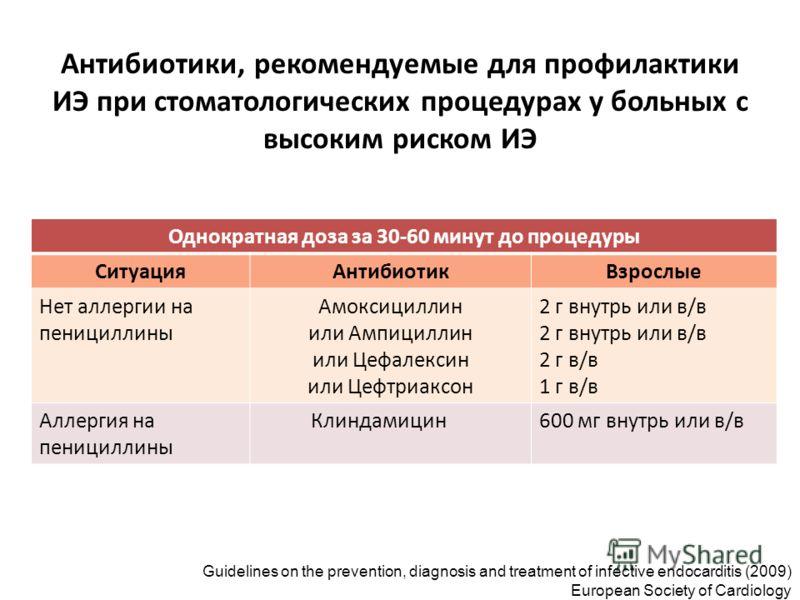 Антибиотики, рекомендуемые для профилактики ИЭ при стоматологических процедурах у больных с высоким риском ИЭ Однократная доза за 30-60 минут до процедуры СитуацияАнтибиотикВзрослые Нет аллергии на пенициллины Амоксициллин или Ампициллин или Цефалекс