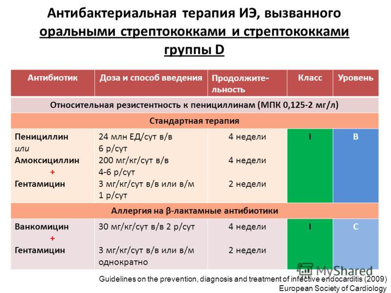 АнтибиотикДоза и способ введенияПродолжите - льность КлассУровень Относительная резистентность к пенициллинам (MПК 0,125-2 мг/л) Стандартная терапия Пенициллин или Амоксициллин + Гентамицин 24 млн ЕД/сут в/в 6 р/сут 200 мг/кг/сут в/в 4-6 р/сут 3 мг/к