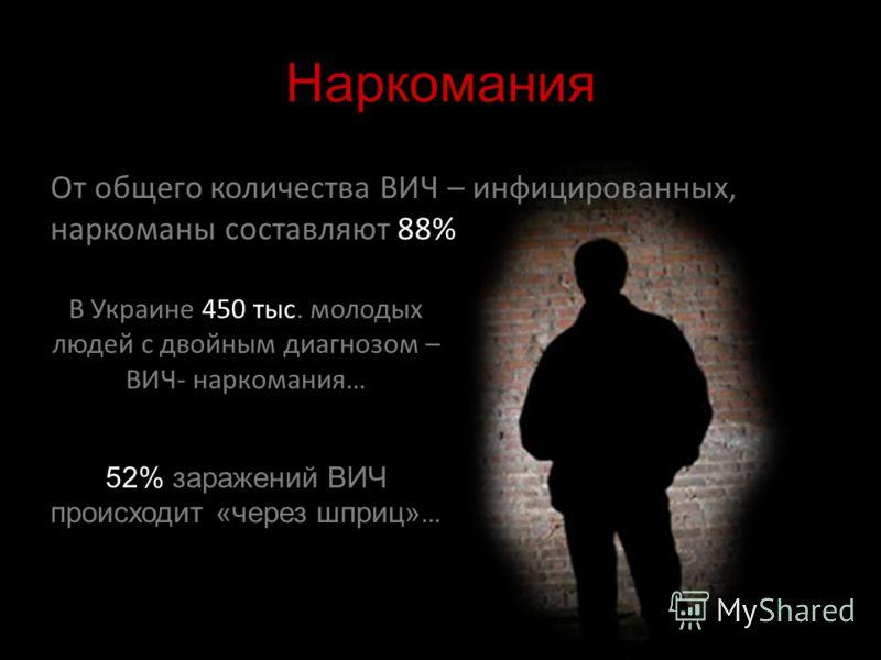 Наркомания От общего количества ВИЧ – инфицированных, наркоманы составляют 88% В Украине 450 тыс. молодых людей с двойным диагнозом – ВИЧ- наркомания… 52% заражений ВИЧ происходит «через шприц» …