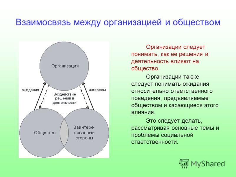 Взаимосвязь между организацией и обществом Организации следует понимать, как ее решения и деятельность влияют на общество. Организации также следует понимать ожидания относительно ответственного поведения, предъявляемые обществом и касающиеся этого в