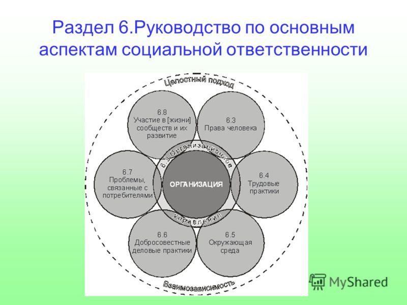 Раздел 6.Руководство по основным аспектам социальной ответственности