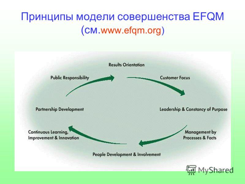 Принципы модели совершенства EFQM (см. www.efqm.org)