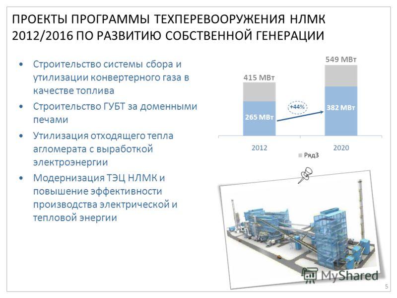 5 Строительство системы сбора и утилизации конвертерного газа в качестве топлива Строительство ГУБТ за доменными печами Утилизация отходящего тепла агломерата с выработкой электроэнергии Модернизация ТЭЦ НЛМК и повышение эффективности производства эл