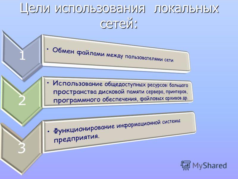 Цели использования локальных сетей: