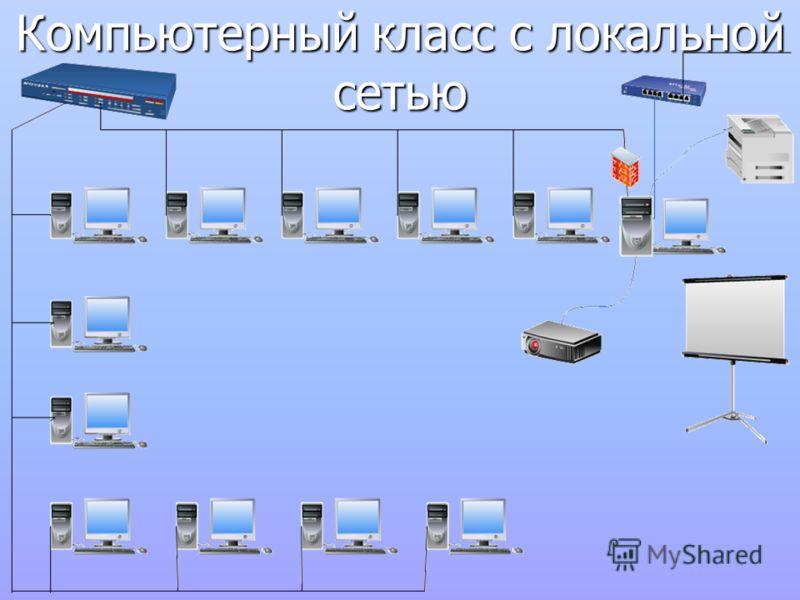 Компьютерный класс с локальной сетью