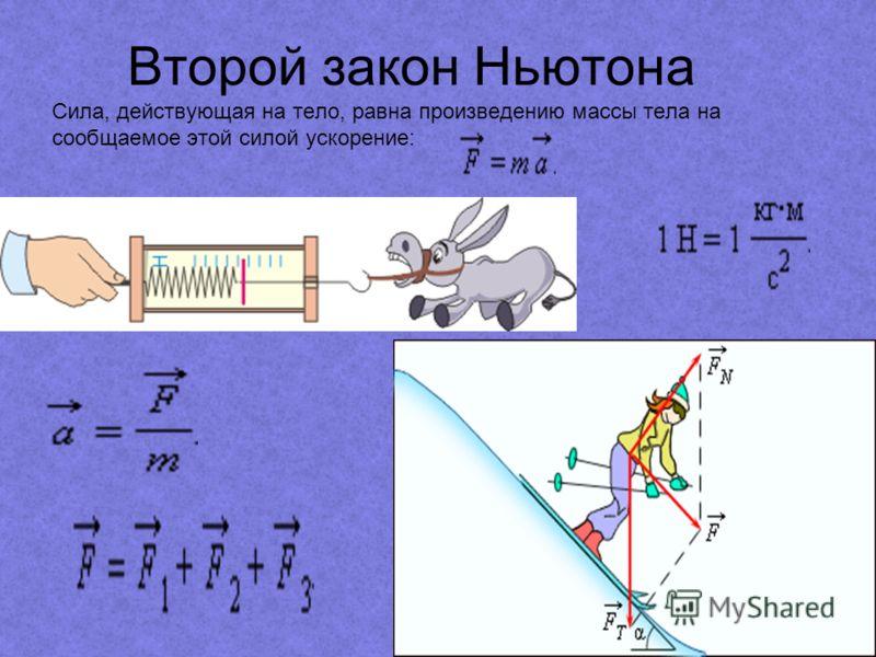 Второй закон Ньютона Сила, действующая на тело, равна произведению массы тела на сообщаемое этой силой ускорение: