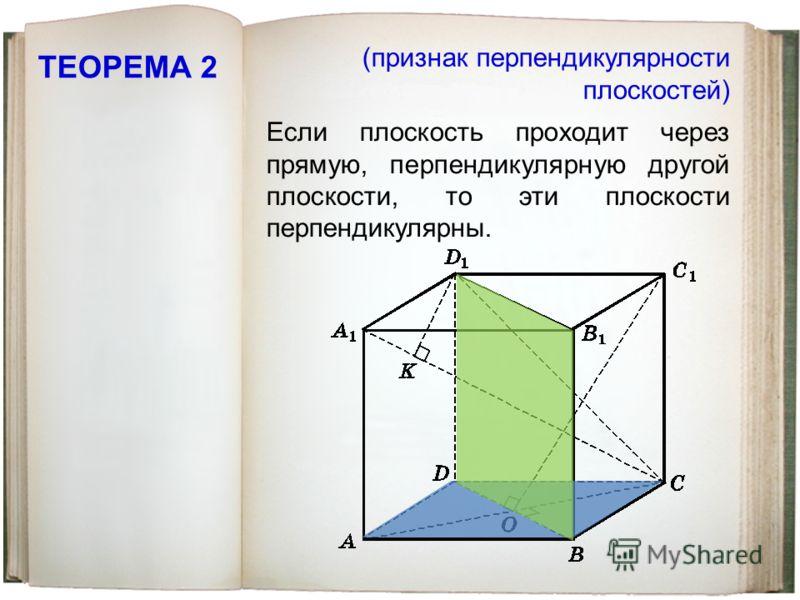ТЕОРЕМА 2 Если плоскость проходит через прямую, перпендикулярную другой плоскости, то эти плоскости перпендикулярны. (признак перпендикулярности плоскостей)