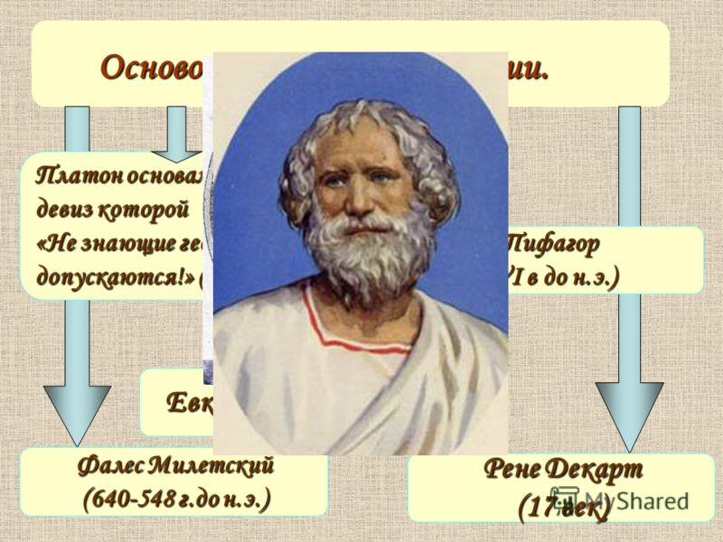 Платон основал школу, девиз которой «Не знающие геометрии не допускаются!» (2400 лет назад) Основоположники геометрии. Основоположники геометрии. Рене Декарт (17 век) Евклид (III в. до н.э.) Пифагор (VI в до н.э.) Фалес Милетский (640-548 г.до н.э.)