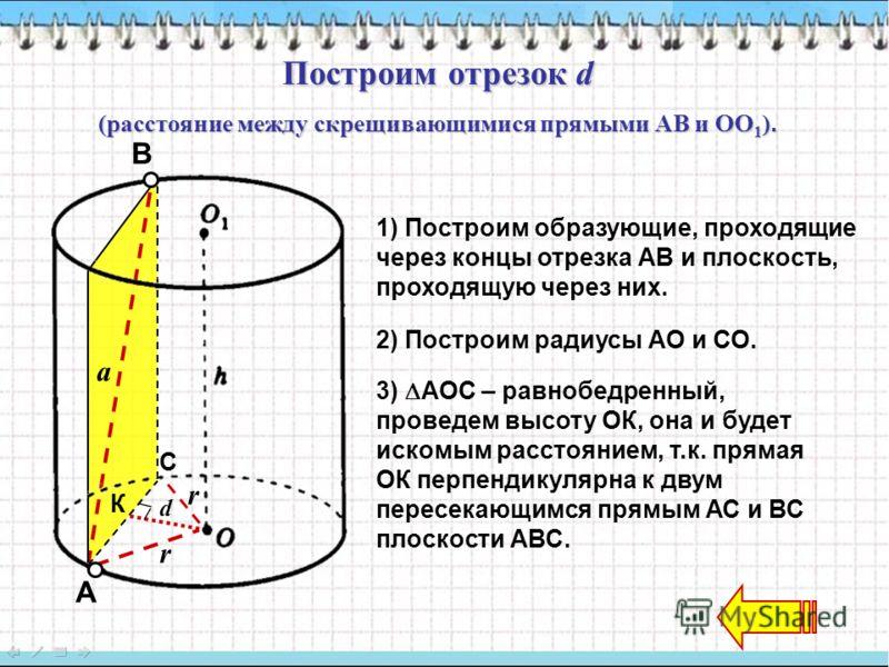 r a r d К С Построим отрезок d (расстояние между скрещивающимися прямыми АВ и ОО 1 ). 1) Построим образующие, проходящие через концы отрезка АВ и плоскость, проходящую через них. 2) Построим радиусы АО и СО. 3) АОС – равнобедренный, проведем высоту О