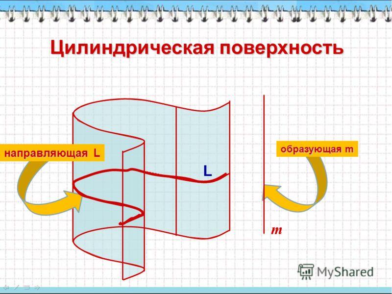 L m Цилиндрическая поверхность образующая m направляющая L