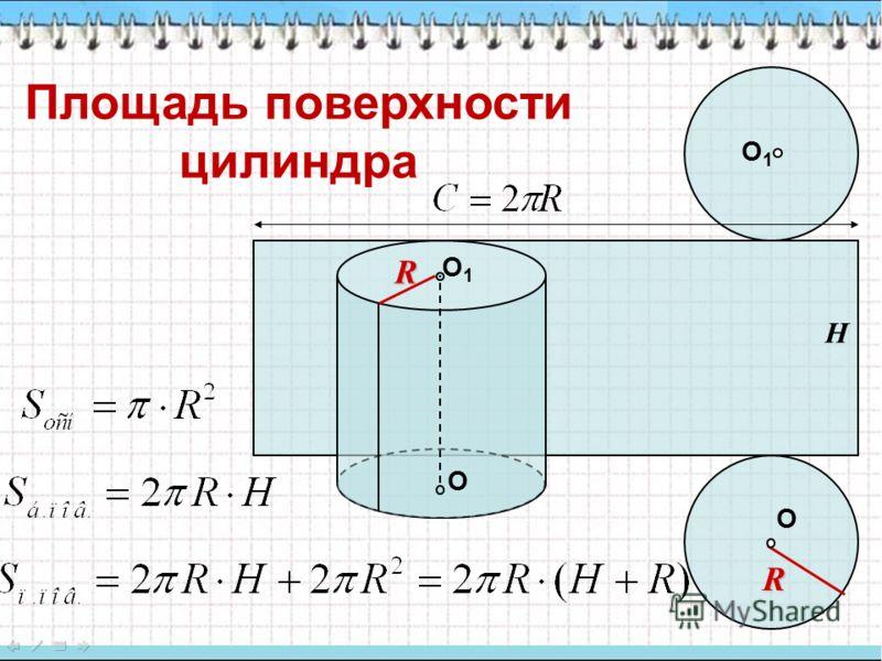 О1О1 О О1О1 R R О H Площадь поверхности цилиндра