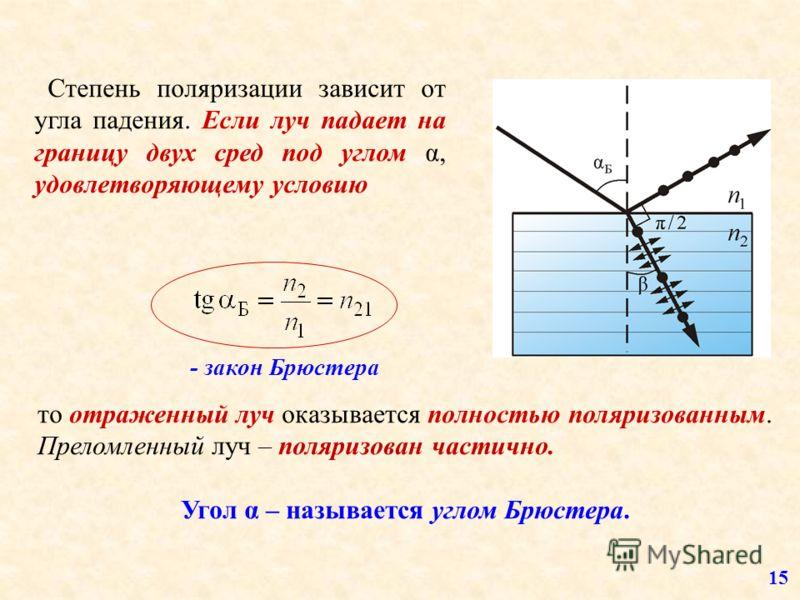 Степень поляризации зависит от угла падения. Если луч падает на границу двух сред под углом α, удовлетворяющему условию то отраженный луч оказывается полностью поляризованным. Преломленный луч – поляризован частично. Угол α – называется углом Брюстер