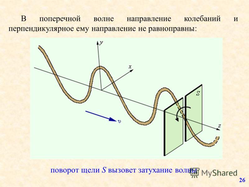В поперечной волне направление колебаний и перпендикулярное ему направление не равноправны: поворот щели S вызовет затухание волны 26