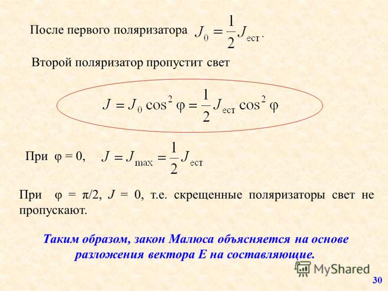 После первого поляризатора Второй поляризатор пропустит свет При φ = π/2, J = 0, т.е. скрещенные поляризаторы свет не пропускают. Таким образом, закон Малюса объясняется на основе разложения вектора Е на составляющие. При φ = 0, 30