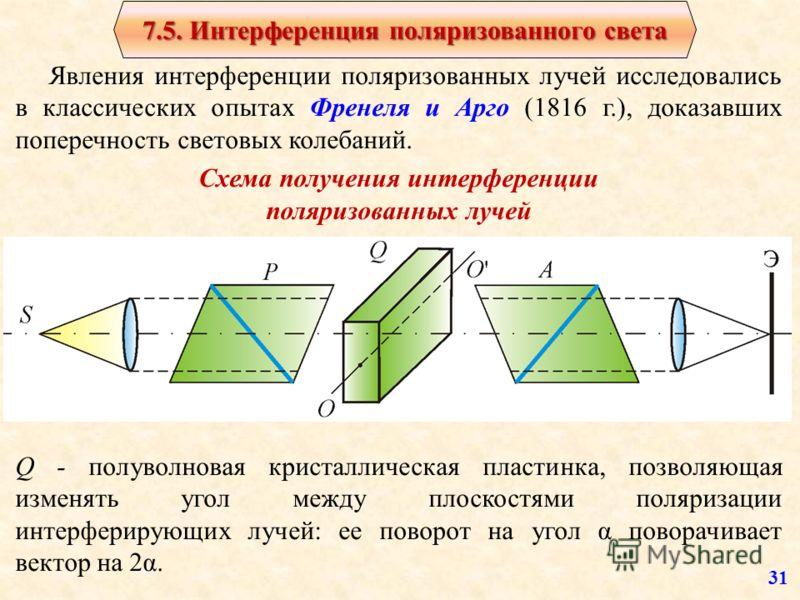 Явления интерференции поляризованных лучей исследовались в классических опытах Френеля и Арго (1816 г.), доказавших поперечность световых колебаний. Схема получения интерференции поляризованных лучей Q - полуволновая кристаллическая пластинка, позвол