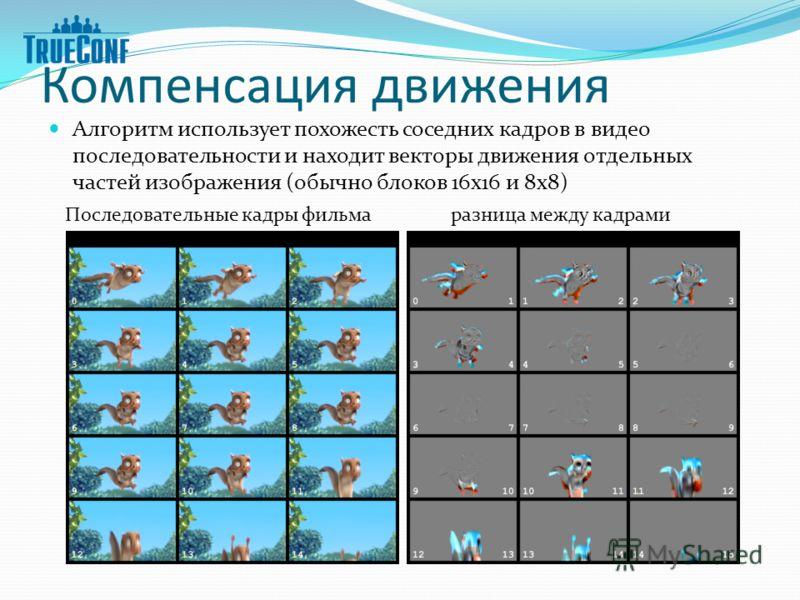 Компенсация движения Алгоритм использует похожесть соседних кадров в видео последовательности и находит векторы движения отдельных частей изображения (обычно блоков 16x16 и 8x8) Последовательные кадры фильма разница между кадрами