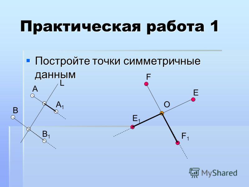Практическая работа 1 Практическая работа 1 Постройте точки симметричные данным Постройте точки симметричные данным А В А1А1 В1В1 L F E O E1E1 F1F1