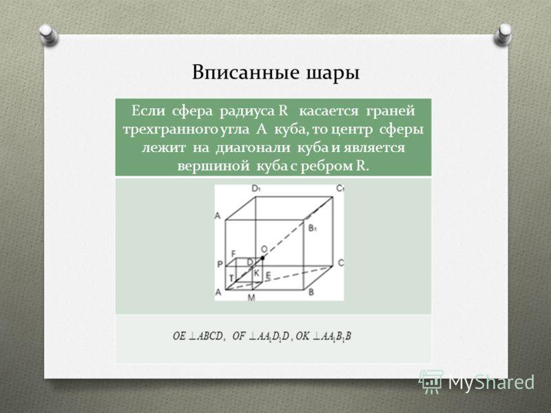 Вписанные шары Если сфера радиуса R касается граней трехгранного угла А куба, то центр сферы лежит на диагонали куба и является вершиной куба с ребром R.