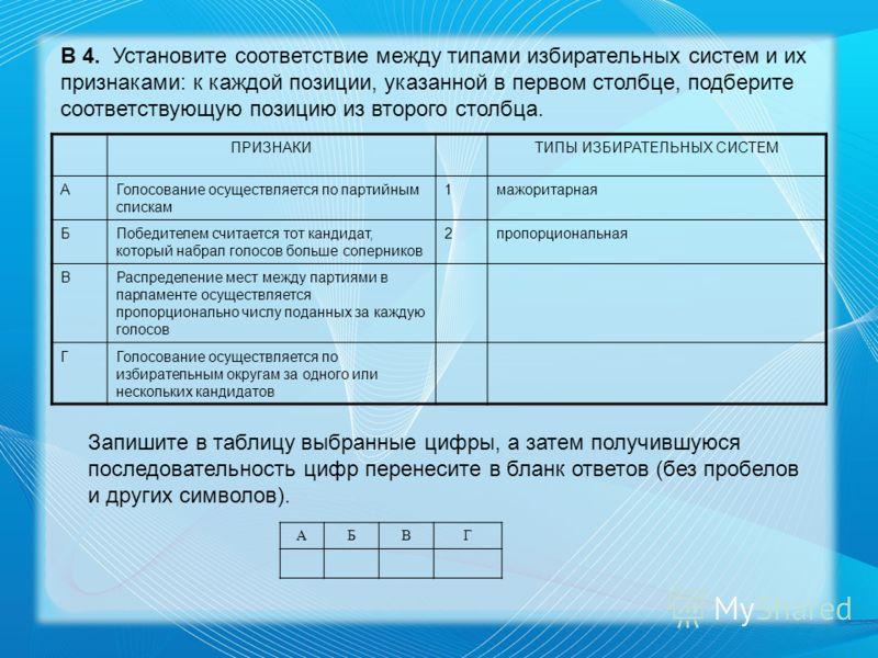 В 4. Установите соответствие между типами избирательных систем и их признаками: к каждой позиции, указанной в первом столбце, подберите соответствующую позицию из второго столбца. ПРИЗНАКИТИПЫ ИЗБИРАТЕЛЬНЫХ СИСТЕМ АГолосование осуществляется по парти