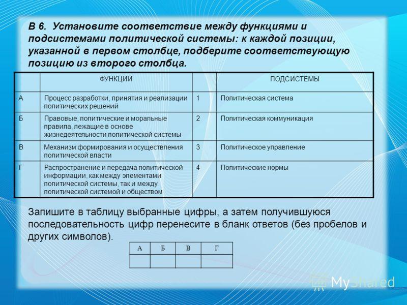 В 6. Установите соответствие между функциями и подсистемами политической системы: к каждой позиции, указанной в первом столбце, подберите соответствующую позицию из второго столбца. ФУНКЦИИПОДСИСТЕМЫ АПроцесс разработки, принятия и реализации политич