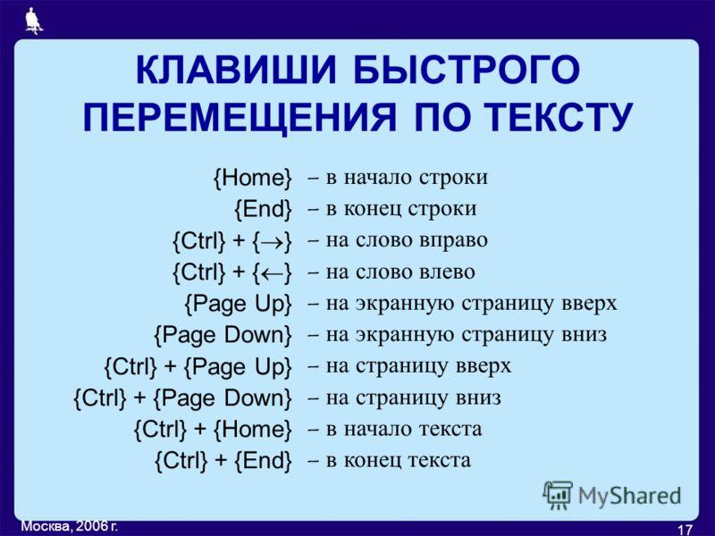 Москва, 2006 г. 17 КЛАВИШИ БЫСТРОГО ПЕРЕМЕЩЕНИЯ ПО ТЕКСТУ {Home} {End} {Ctrl} + { } {Page Up} {Page Down} {Ctrl} + {Page Up} {Ctrl} + {Page Down} {Ctrl} + {Home} {Ctrl} + {End} – в начало строки – в конец строки – на слово вправо – на слово влево – н
