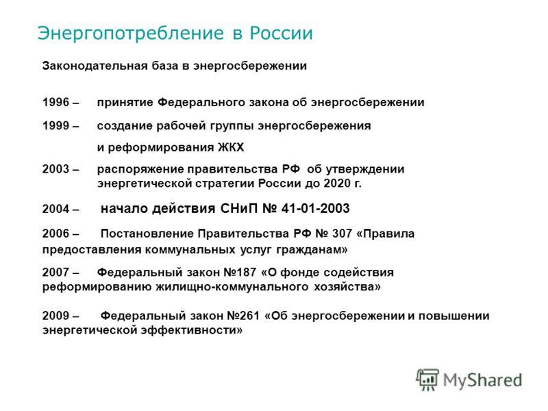 Энергопотребление в россии 1996