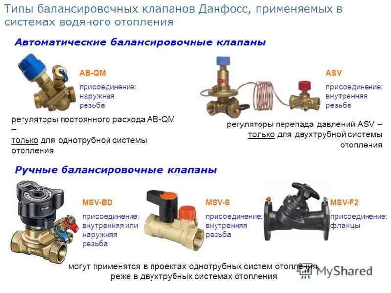 Типы балансировочных клапанов Данфосс, применяемых в системах водяного отопления регуляторы постоянного расхода AB-QM – только для однотрубной системы отопления могут применятся в проектах однотрубных систем отопления, реже в двухтрубных системах ото