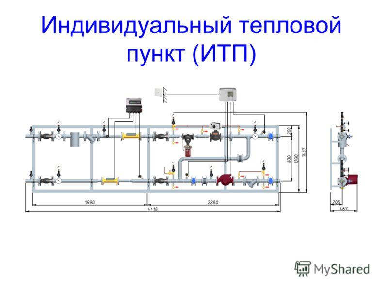 Индивидуальный тепловой пункт (ИТП)