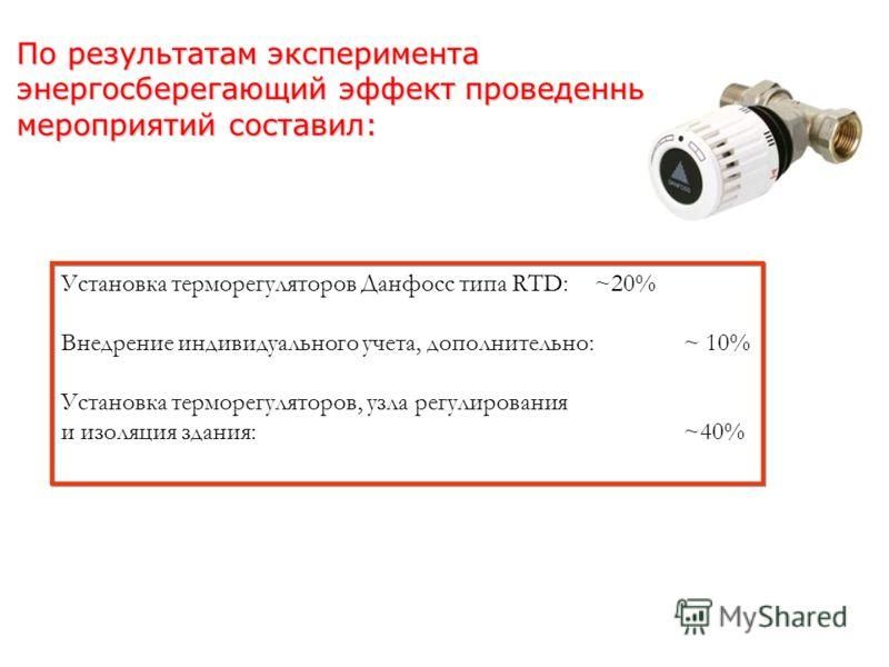 По результатам эксперимента энергосберегающий эффект проведенных мероприятий составил: Установка терморегуляторов Данфосс типа RTD: ~20% Внедрение индивидуального учета, дополнительно: ~ 10% Установка терморегуляторов, узла регулирования и изоляция з