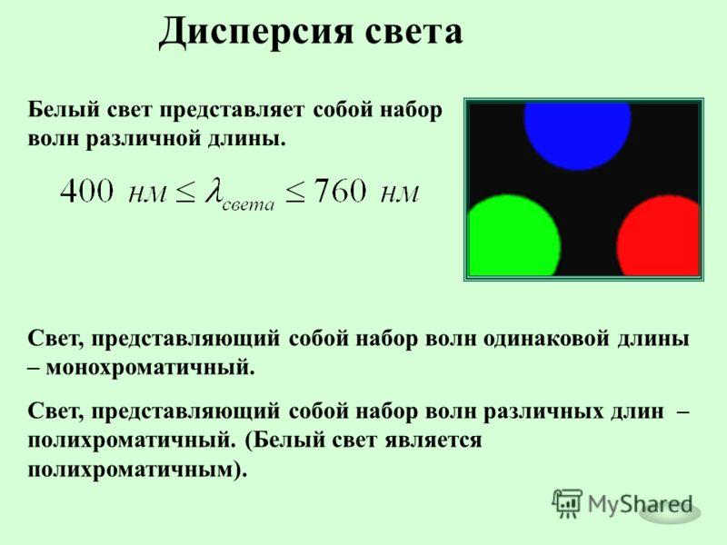 Дисперсия света Белый свет представляет собой набор волн различной длины. Свет, представляющий собой набор волн одинаковой длины – монохроматичный. Свет, представляющий собой набор волн различных длин – полихроматичный. (Белый свет является полихрома