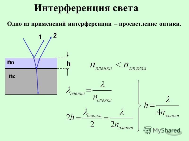 Одно из применений интерференции – просветление оптики. h nпnп nсnс 1 2