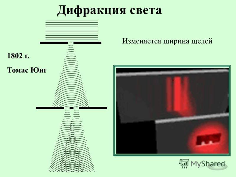 Дифракция света 1802 г. Томас Юнг Изменяется ширина щелей