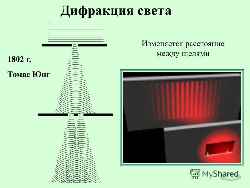 Дифракция света 1802 г. Томас Юнг Изменяется расстояние между щелями